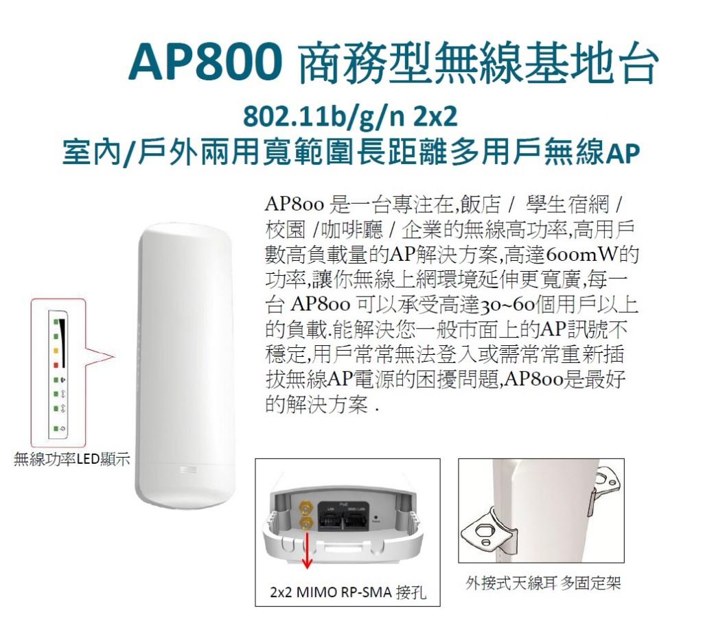 ap800介紹